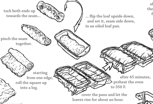 breadscreencap04.png