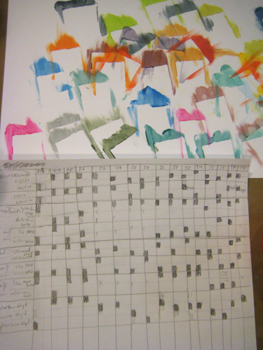 paper with colored ink on it, paper with graphical diagram of color relationships